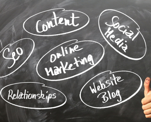 Content Marketing Online-Marketing Begriffe